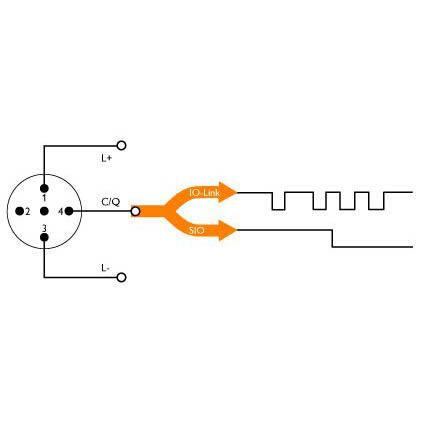 Illustratie: functie van IO-Link