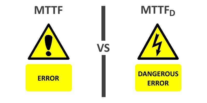 What is a MTTF bzw MTTFD